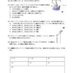 ガスバーナーの使い方と加熱実験